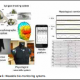 Wearable Systems for Brainbody Reading and Mind Healing