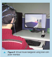 Technology for the Disabled Population: The Growth of Virtual Reality Rehabilitation in China